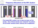 frequency allocations of the bpl system
