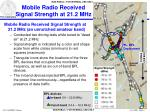 mobile radio received signal strength at 21 2 mhz