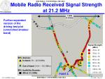 mobile radio received signal strength at 21 2 mhz20