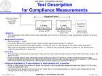 test description for compliance measurements
