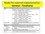 model for national implementation general timeframe