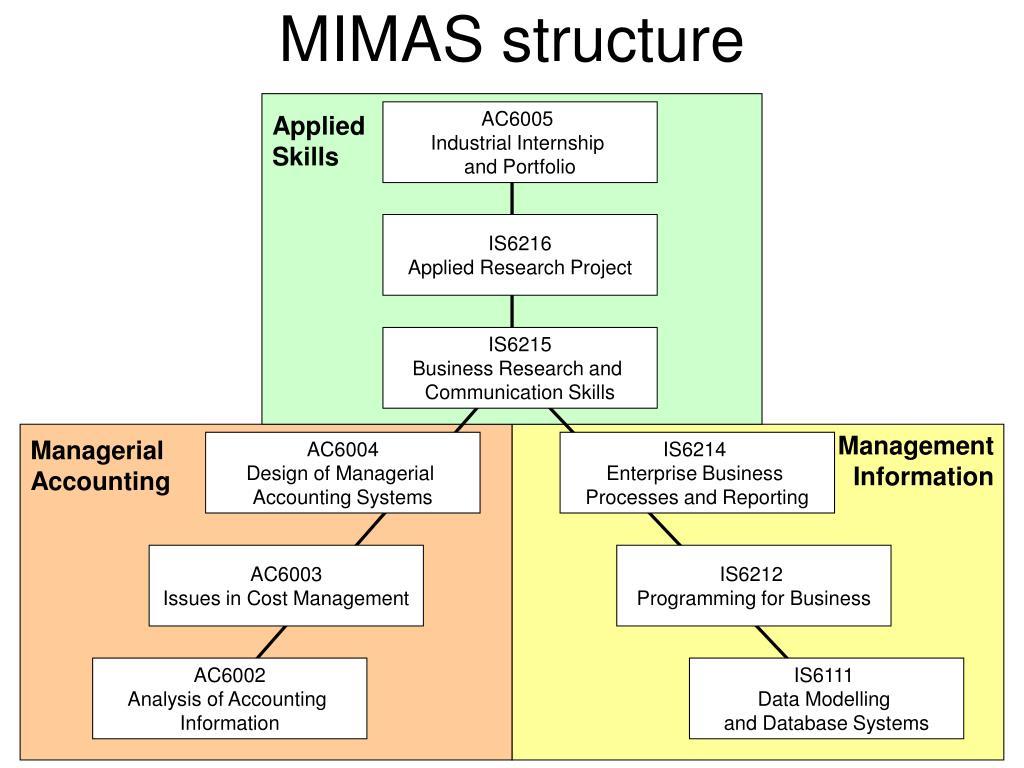 mimas structure l.