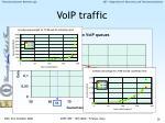 voip traffic