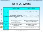 wi fi vs wimax