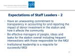 expectations of staff leaders 2