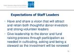 expectations of staff leaders