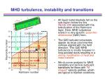 mhd turbulence instability and transitions