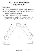 masc quickhull algorithm upper convex hull
