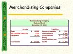 merchandising companies7