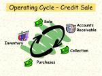 operating cycle credit sale