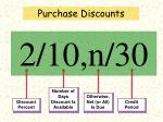 purchase discounts26