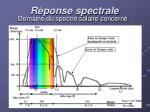 r ponse spectrale