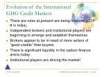 evolution of the international ghg credit markets