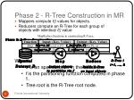 phase 2 r tree construction in mr