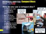 compact discs42
