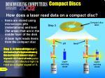 compact discs43