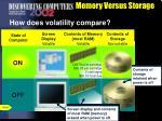 memory versus storage6