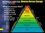 memory versus storage9