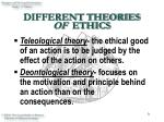 different theories of ethics