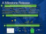 a milestone release
