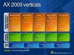ax 2009 verticals