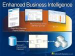 enhanced business intelligence1