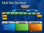 multi site structure