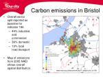 carbon emissions in bristol