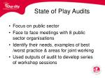 state of play audits