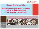 human rights and hiv why human rights must be at the centre of hiv responses the unaids perspective