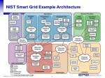nist smart grid example architecture