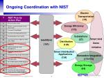 ongoing coordination with nist
