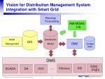 vision for distribution management system integration with smart grid