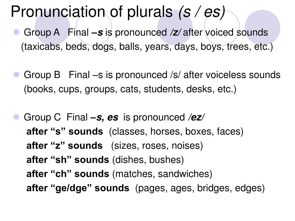 Pronunciation of plurals