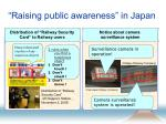 raising public awareness in japan