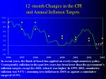 12 month changes in the cpi and annual inflation targets