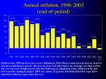 annual inflation 1986 2003 end of period