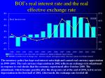 boi s real interest rate and the real effective exchange rate