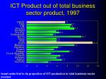 ict product out of total business sector product 1997