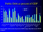 public debt as percent of gdp