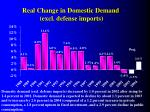 real change in domestic demand excl defense imports