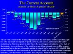 the current account millions of dollars percent of gdp