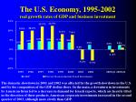 the u s economy 1995 2002 real growth rates of gdp and business investment