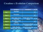 creation v evolution comparison