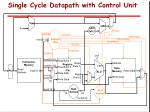 single cycle datapath with control unit