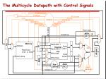 the multicycle datapath with control signals