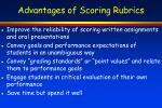 advantages of scoring rubrics