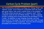 carbon cycle problem post