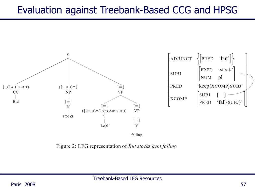 Evaluation against Treebank-Based CCG and HPSG