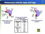 motorized vehicle type and age